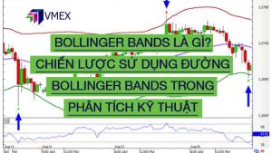 Bollinger bands la gi