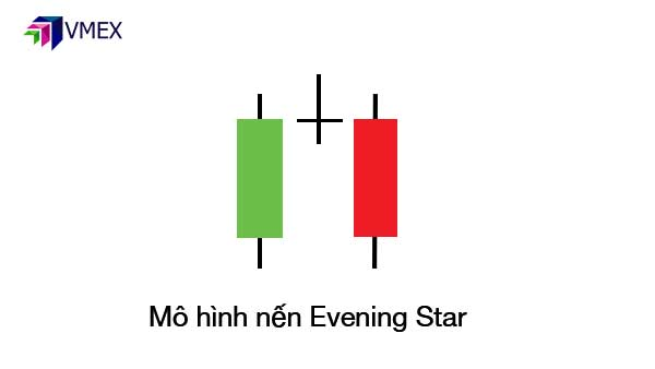 Mô hình nến evening star